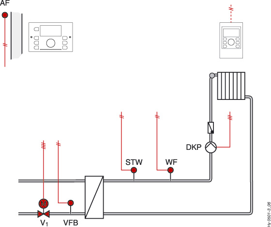 District heating, direct heating circuit (Hy0501)