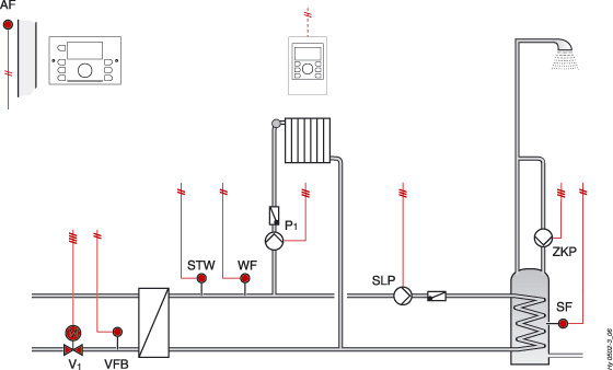 Smile Regler für Fernwärmeübergabestationen SDC9-21 (Hy0502)