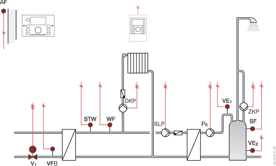 District heating, direct heating circuit, DHW with heat exchanger (Hy0504)