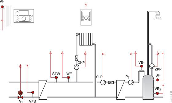 Smile Regler für Fernwärmeübergabestationen SDC9-21 (Hy0504)