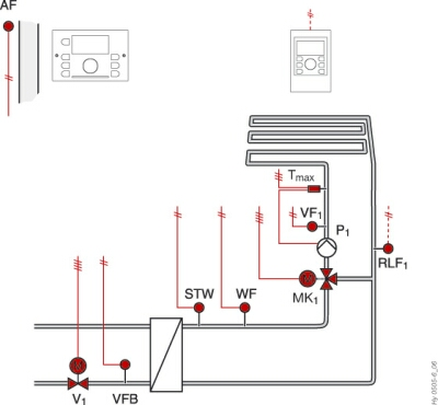 Smile Regler für Fernwärmeübergabestationen SDC9-21 (Hy0505)