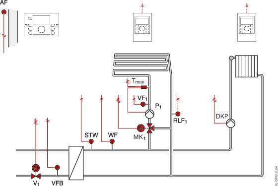 Sterowanie węzłem cieplnym z 1 ob. bezpośrednim c.o./ 1 ob. mieszającym c.o