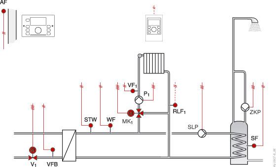 Smile Regler für Fernwärmeübergabestationen SDC9-21