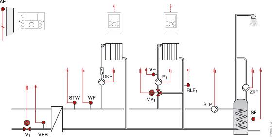 Sterowanie węzłem cieplnym z 1 ob. bezpośrednim c.o./ 1 ob. mieszającym c.o i obiegiem c.w.u.
