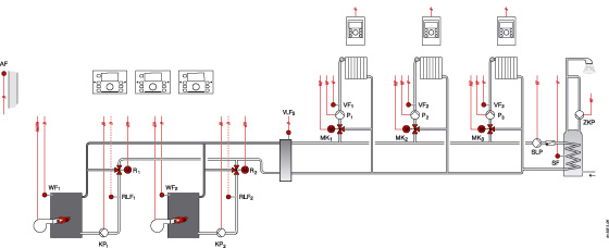 2x Boiler 2 stages, 3x mixed circuit, DHW (Hy0305)