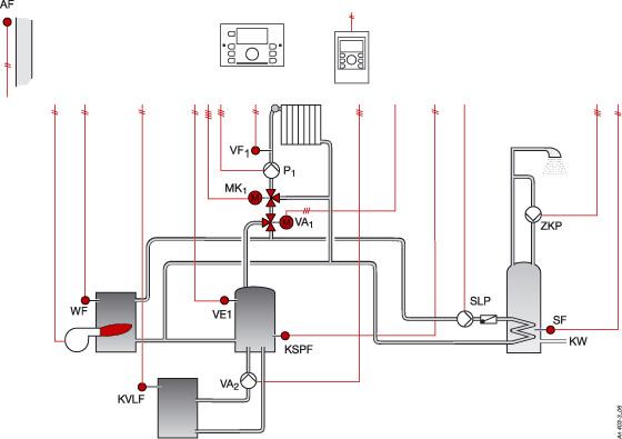 Boiler, buffer tank, mixed circuit, DHW (Hy0403p)