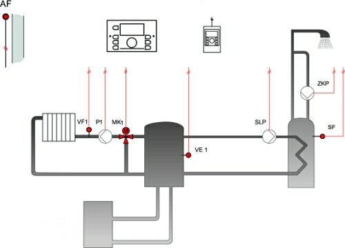 Heating system with a buffer tank (Hy0406)