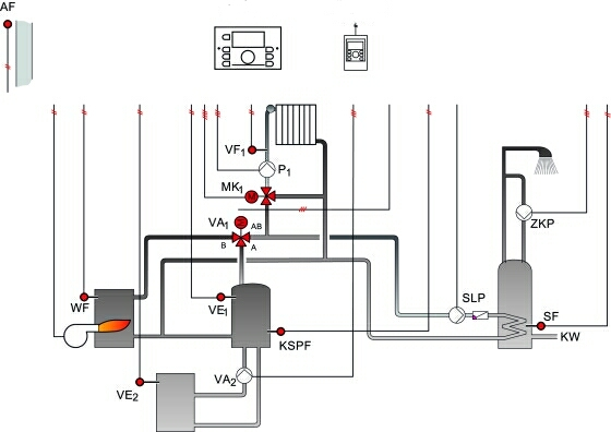 Heating system with a buffer tank (Hy0407)